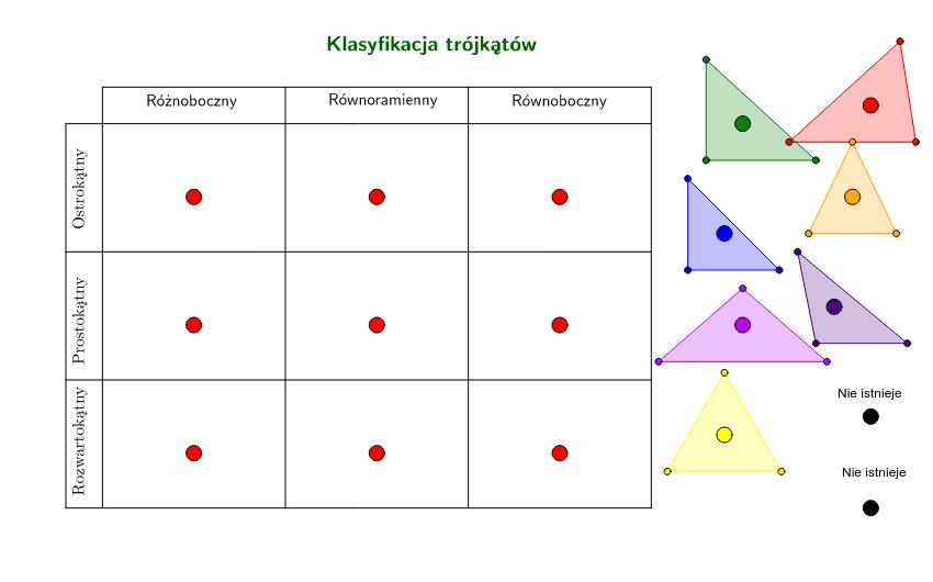 Sklasyfikuj trójkąty Naciśnij klawisz Enter, aby rozpocząć aktywność