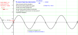 Graphical Demonstration of the Derivative of Sine x