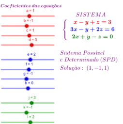 Sistema Linear com 3 equações e 3 incógnitas