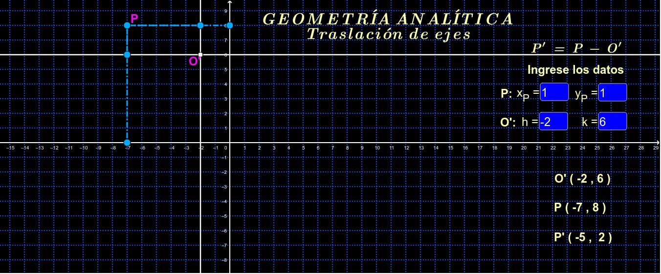 Ingrese los datos y compruebe las nuevas coordenadas del punto P ( P' )