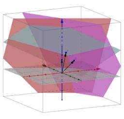 Sistemas de Equações em 3 Variáveis