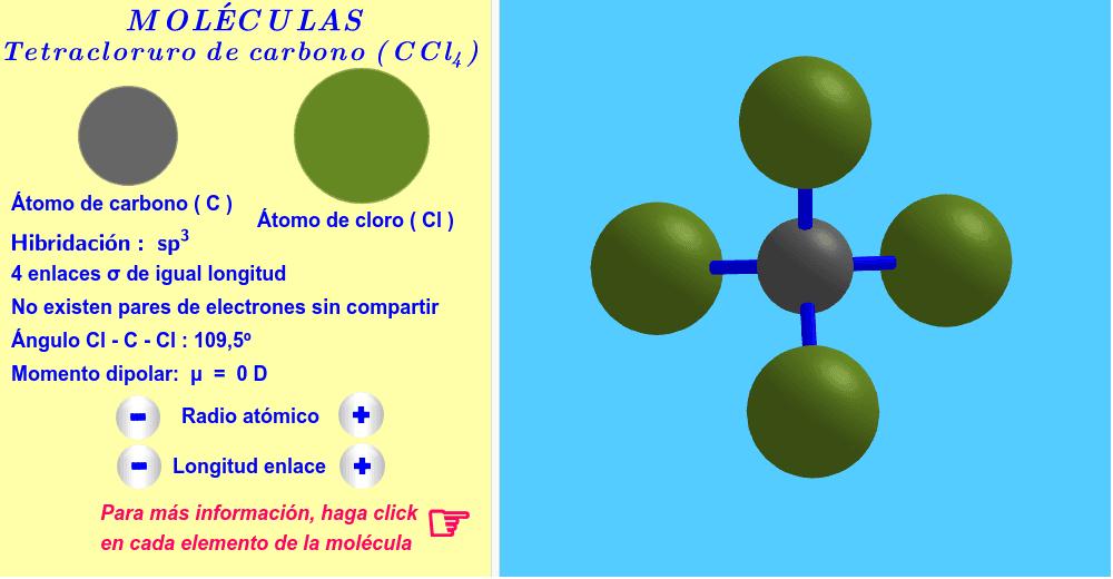 Tetracloruro de carbono ( haga click en cada elemento de la molécula ).