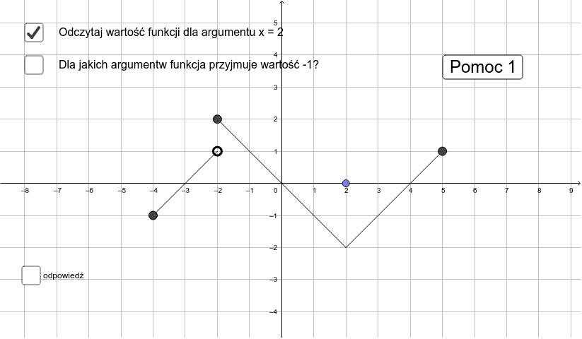 Morzesz poruszać punktami na osiach Press Enter to start activity