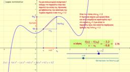 Εφαρμογή geogebra για την κατανόηση της έννοιας Παράγωγου αριθμού και εφαπτόμενης συνάρτησης