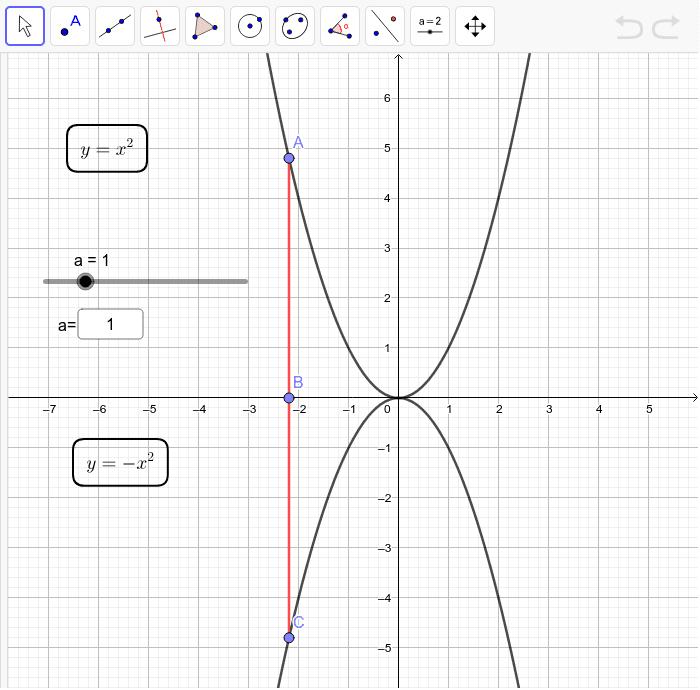 aの値を変化させることができます(a>0)と。また、点Bを左右に動かすことができます。 ワークシートを始めるにはEnter キーを押してください。