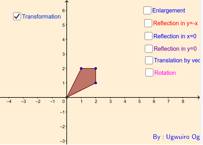 Transformation geogebra discover resources ccuart Gallery