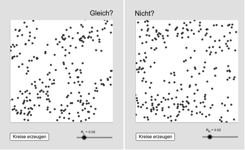 Können die beiden Verteilungen durch den gleichen Prozess gebildet worden sein?