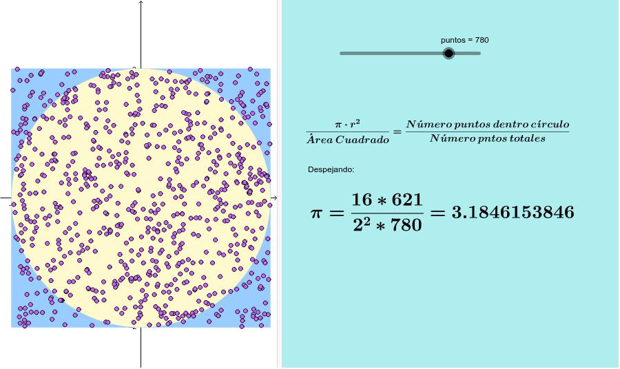 Aproximaciones de Pi, mediante el Método Monte Carlo.