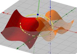 ... i també fem girar les funcions de dos variables