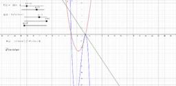 Representación gráfica de h(x)=f(x).g(x)