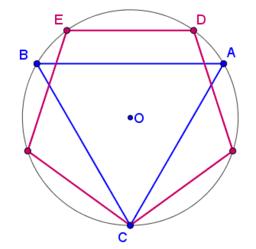 regelmatige vijftienhoek