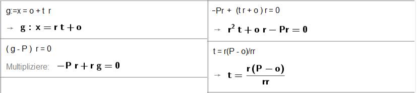 Formel für Fusspunkt ( bestimme t so, dass Vektor P zu g(t) senkrecht zum Richtungsvektor r)