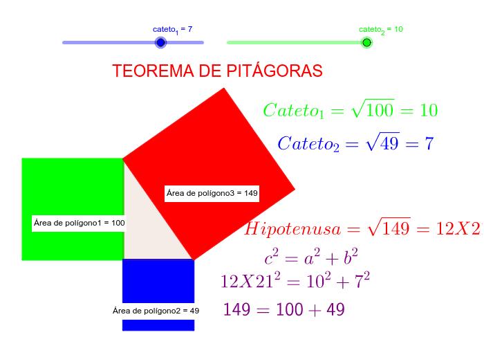 Teorema Pitágoras Presiona Intro para comenzar la actividad