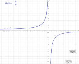 funkcja wymierna2- argumenty i wartości