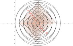 Ciklusi 0 - 10 in 0 - 11... trikotna števila spirala... 3