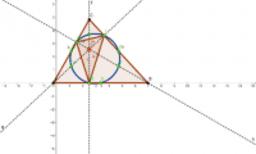 Eulerren zirkunferetzia