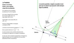 Fórmula de parábola desarrollada con geometría clásica