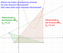 Funktionale Abhängigkeiten bei quadratischen Funktionen