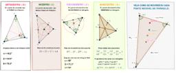 Pontos notáveis do triângulo