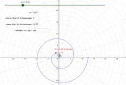 Polarkoordinatenform einer ebenen Kurve