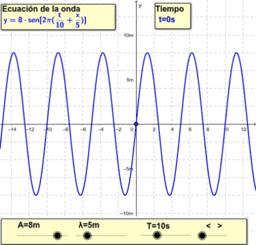 Ecuación de ondas