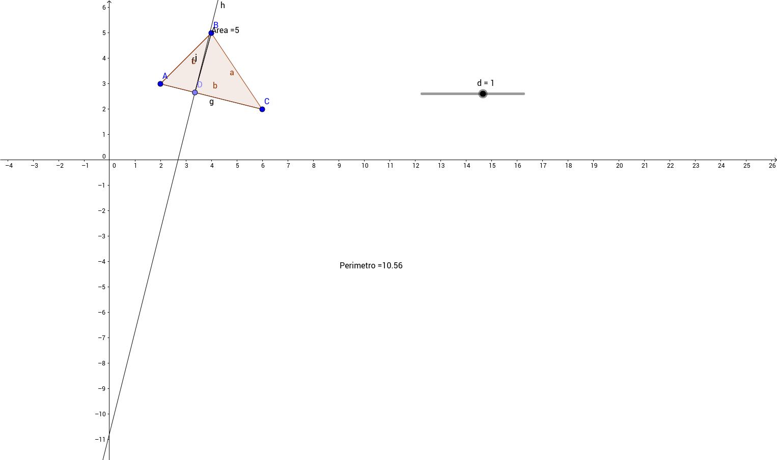 Funzioni lineari