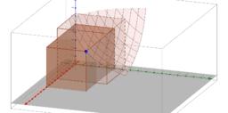 Multiplication du cube