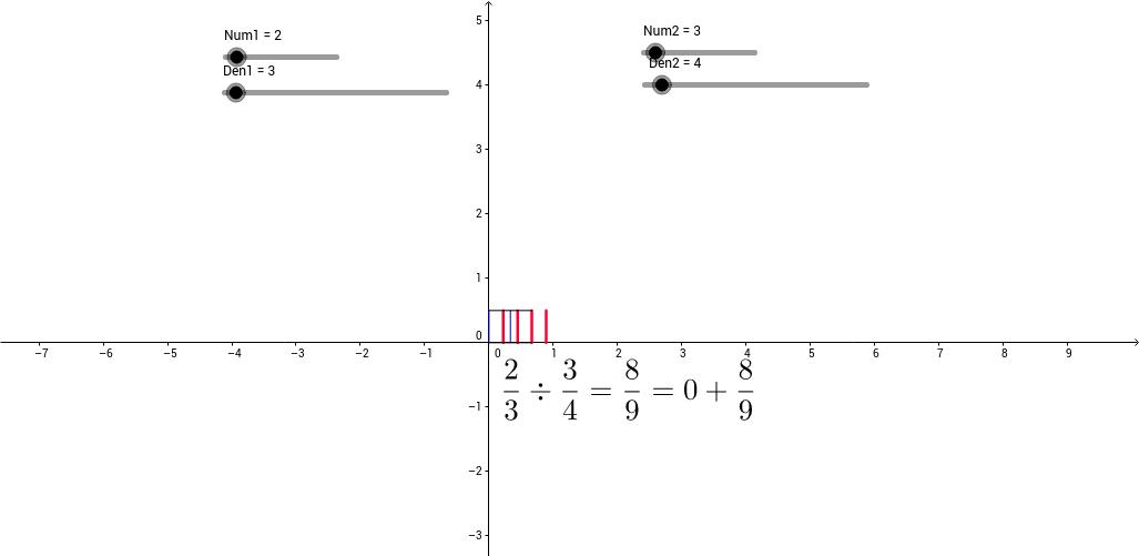 Partitive fraction division