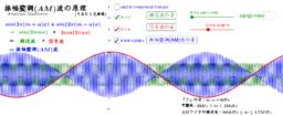 振幅変調(AM)波の原理