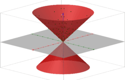 Integral points on cone
