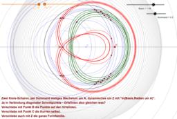 Kreis-Scharen unterschiedlichen Wachstums