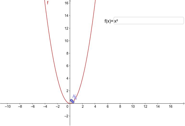 Umkehrfunktionen (Applet 1) Drücke die Eingabetaste um die Aktivität zu starten