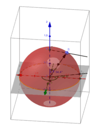 Bloch Sphere and Qubit states