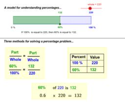 Le percentuali col Metodo della Barra