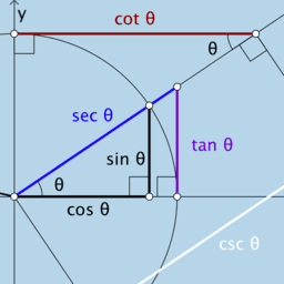 New Trig IDs From Similar Right Triangles