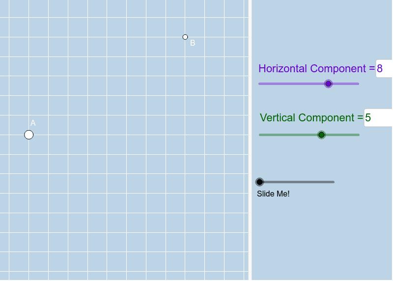 ขนาดของเวกเตอร์ในระบบพิกัดฉากสองมิติ