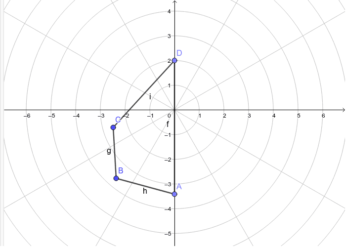 Dilate the figure by 2, and the dilation point as A. Then dilate it by 1/2 and the point as A. What do you notice?