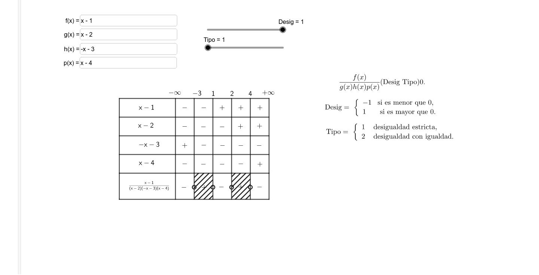 Tabla con cuatro términos: f/(ghp) Presiona Intro para comenzar la actividad