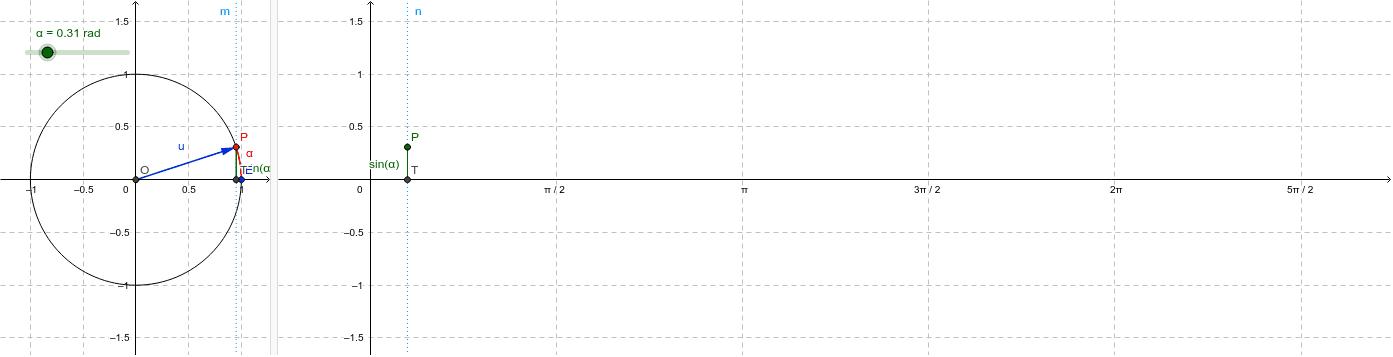 Változtassa a szög mértékét a bal felső csúszka segítségével és figyelje meg hogyan alakul ki a sinus függvény képe Press Enter to start activity
