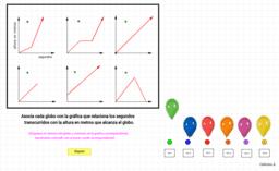 Interpretación de gráficas3