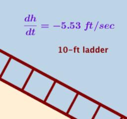 Falling Ladder !!!