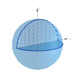 Rotationskörper - Kugel