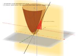 Paraboloid partielle Ableitung nach x V5
