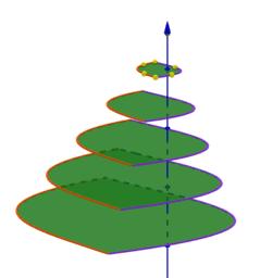 Seqüència de superfícies