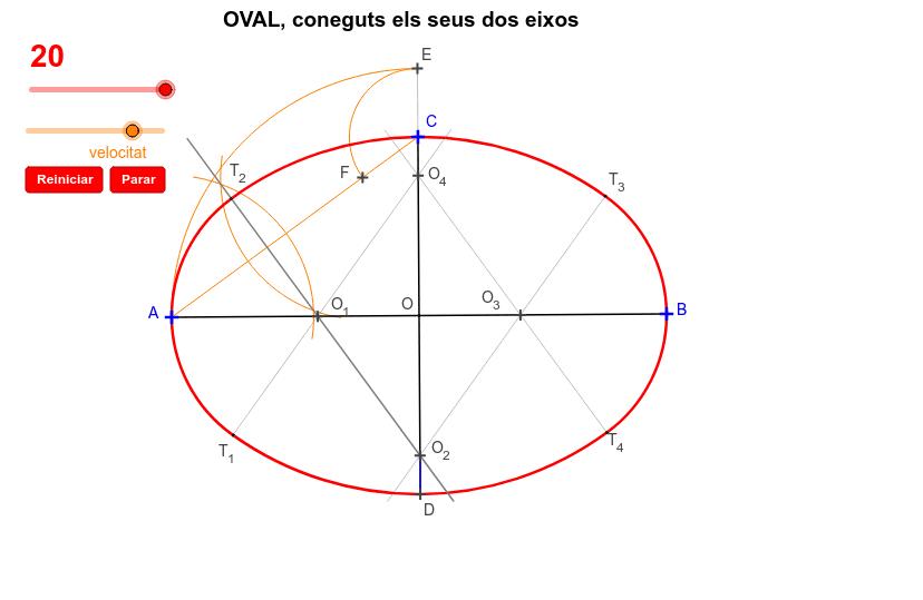 Construcció d'un oval coneixent-ne els dos eixos.