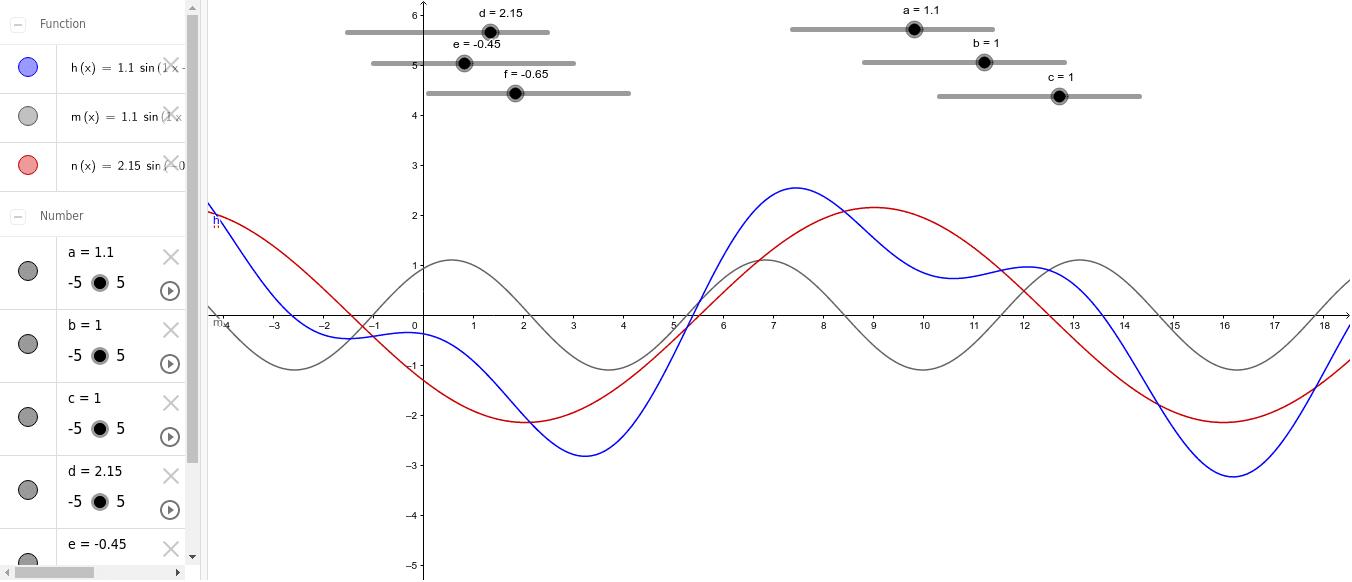 Trigonometrik Fonksiyonlarda İşlem