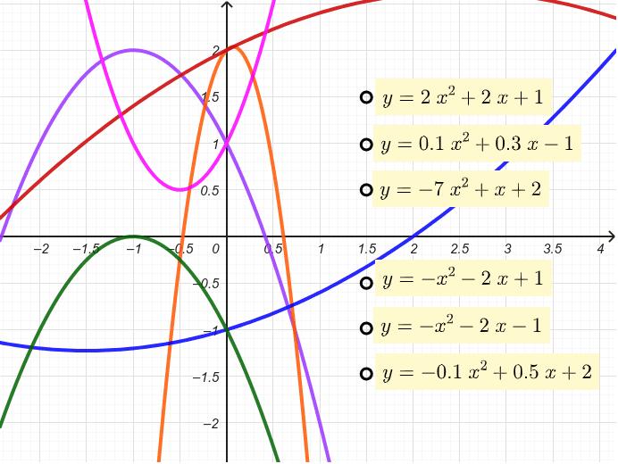 """Attribuer à chaque parabole son équation en déplaçant les attaches des étiquettes Tapez """"Entrée"""" pour démarrer l'activité"""