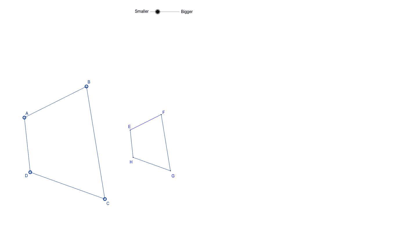 ABCD and EFGH are similar quadrilaterals. You can change the shape of ABCD by dragging the points and you can change the size of EFGH with the size slider. Press Enter to start activity