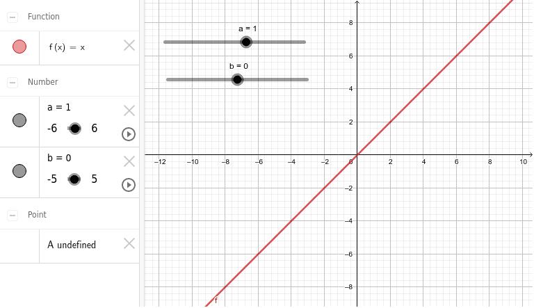 Desplaça a i b, defineix cada funció i observa la seva simetria