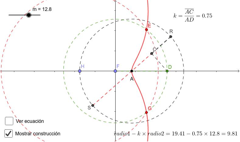 Figura 21  Presiona Intro para comenzar la actividad